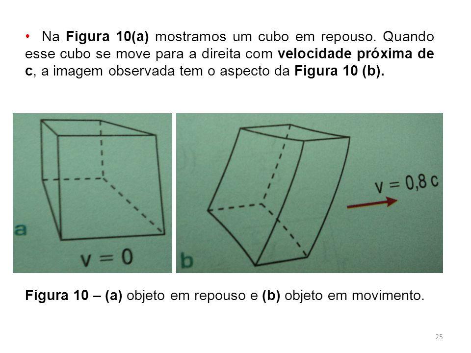 Na Figura 10(a) mostramos um cubo em repouso