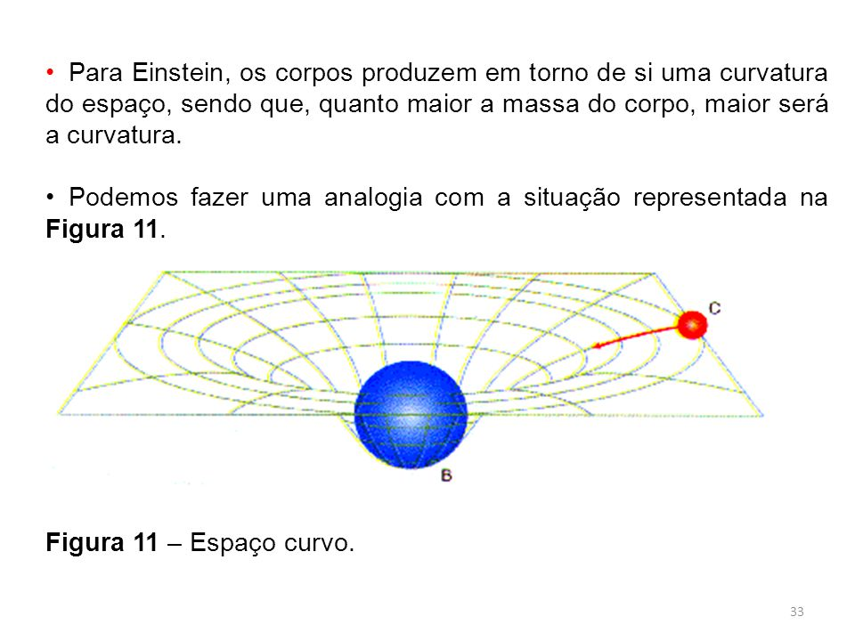 Para Einstein, os corpos produzem em torno de si uma curvatura do espaço, sendo que, quanto maior a massa do corpo, maior será a curvatura.
