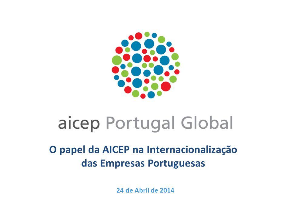 O papel da AICEP na Internacionalização das Empresas Portuguesas