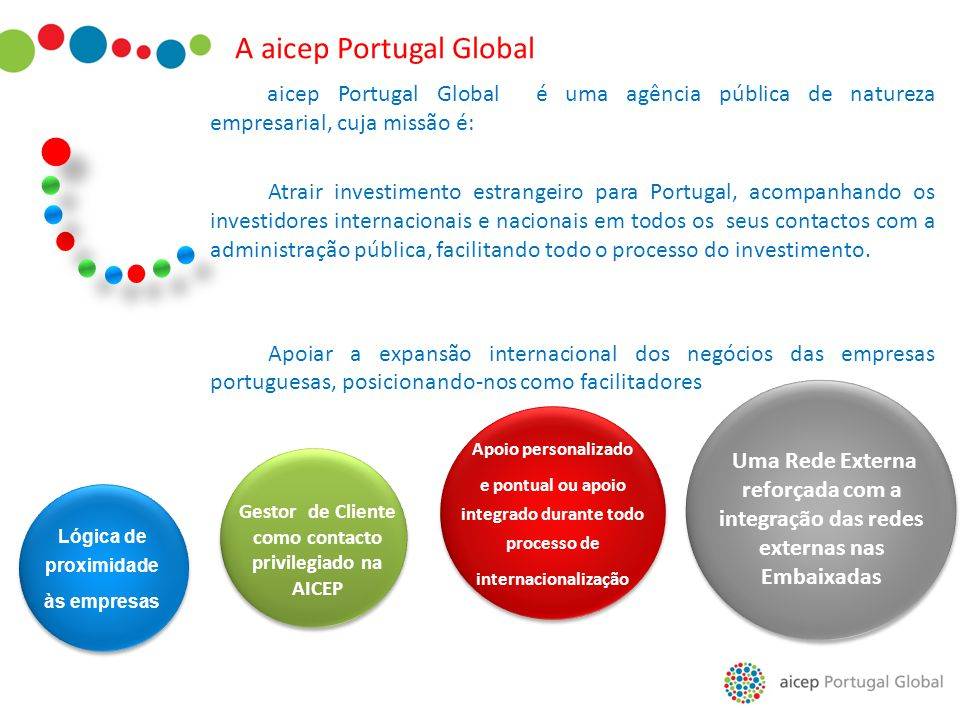 A aicep Portugal Global