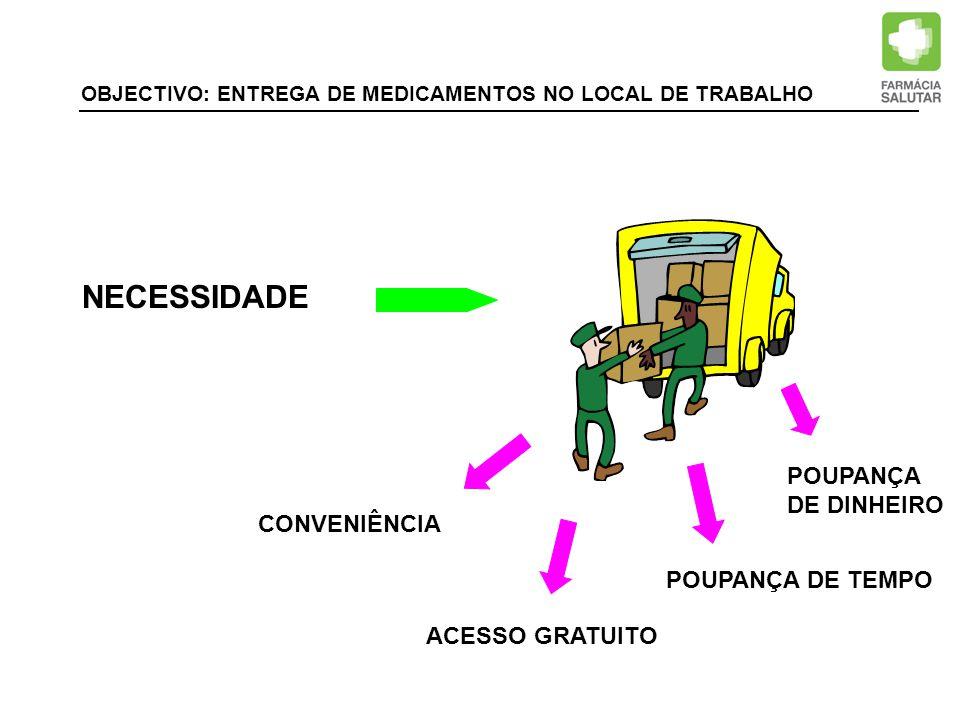 NECESSIDADE POUPANÇA DE DINHEIRO CONVENIÊNCIA POUPANÇA DE TEMPO