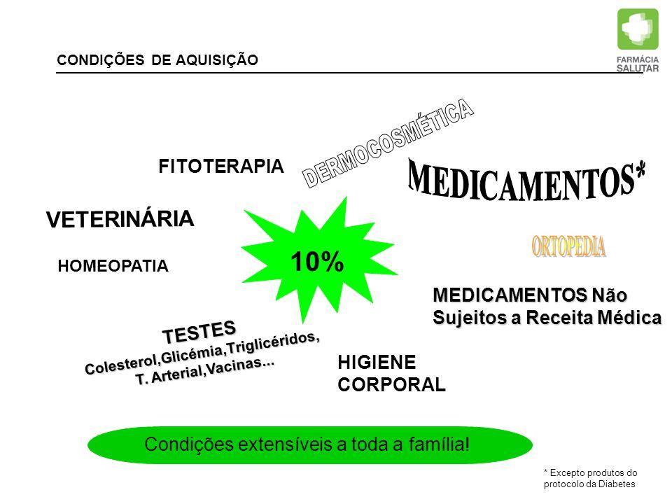 TESTES Colesterol,Glicémia,Triglicéridos,T. Arterial,Vacinas...