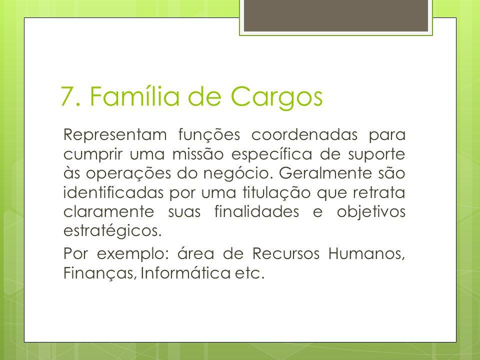 7. Família de Cargos