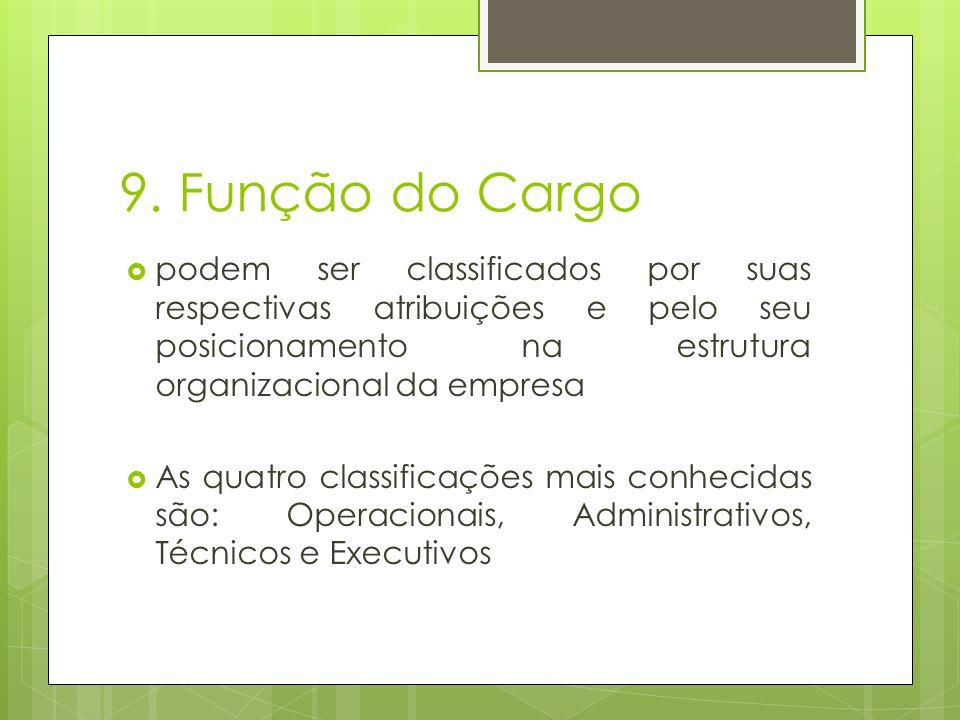 9. Função do Cargo podem ser classificados por suas respectivas atribuições e pelo seu posicionamento na estrutura organizacional da empresa.