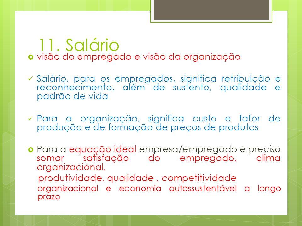 11. Salário visão do empregado e visão da organização
