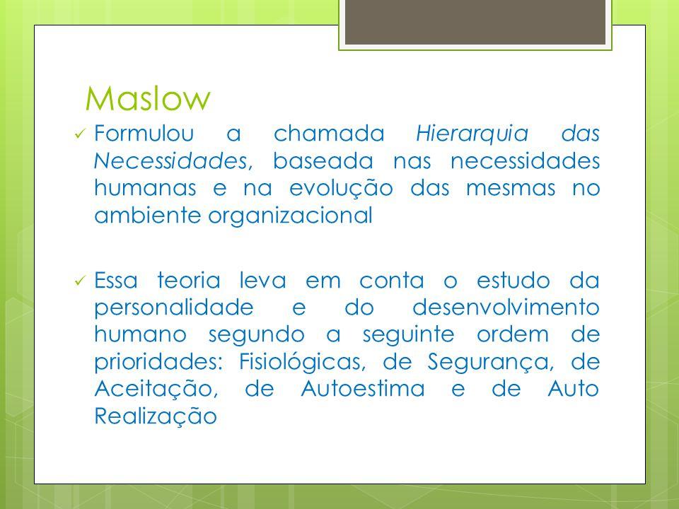 Maslow Formulou a chamada Hierarquia das Necessidades, baseada nas necessidades humanas e na evolução das mesmas no ambiente organizacional.