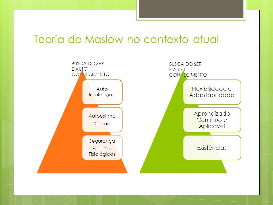 Teoria de Maslow no contexto atual