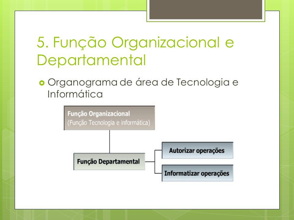 5. Função Organizacional e Departamental