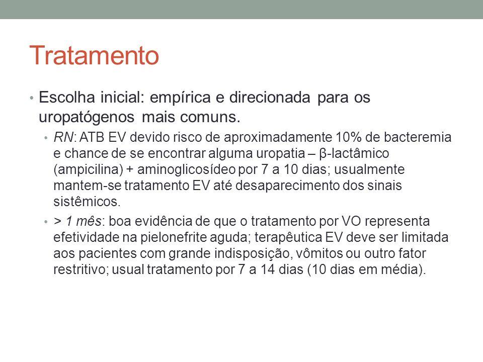 Tratamento Escolha inicial: empírica e direcionada para os uropatógenos mais comuns.