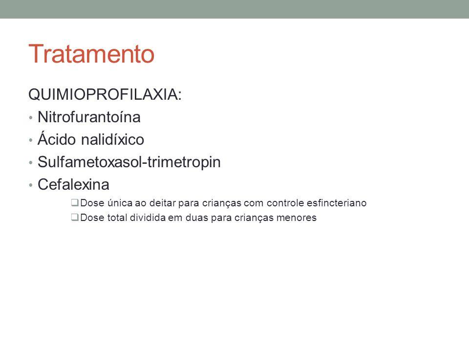 Tratamento QUIMIOPROFILAXIA: Nitrofurantoína Ácido nalidíxico