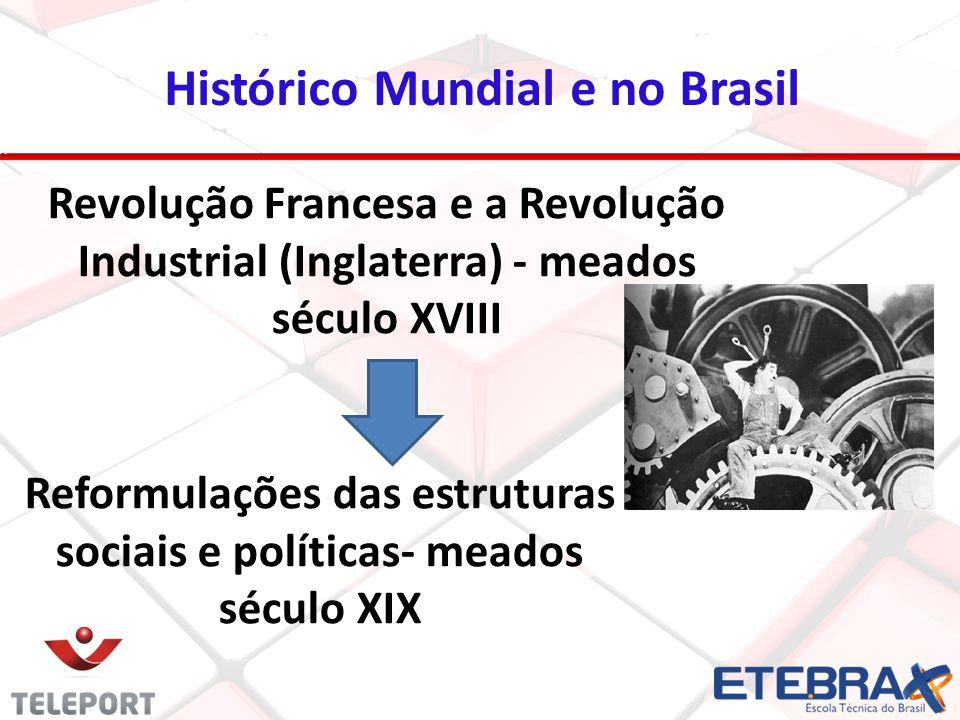Histórico Mundial e no Brasil
