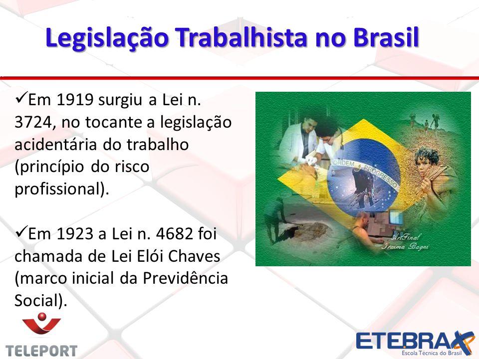 Legislação Trabalhista no Brasil