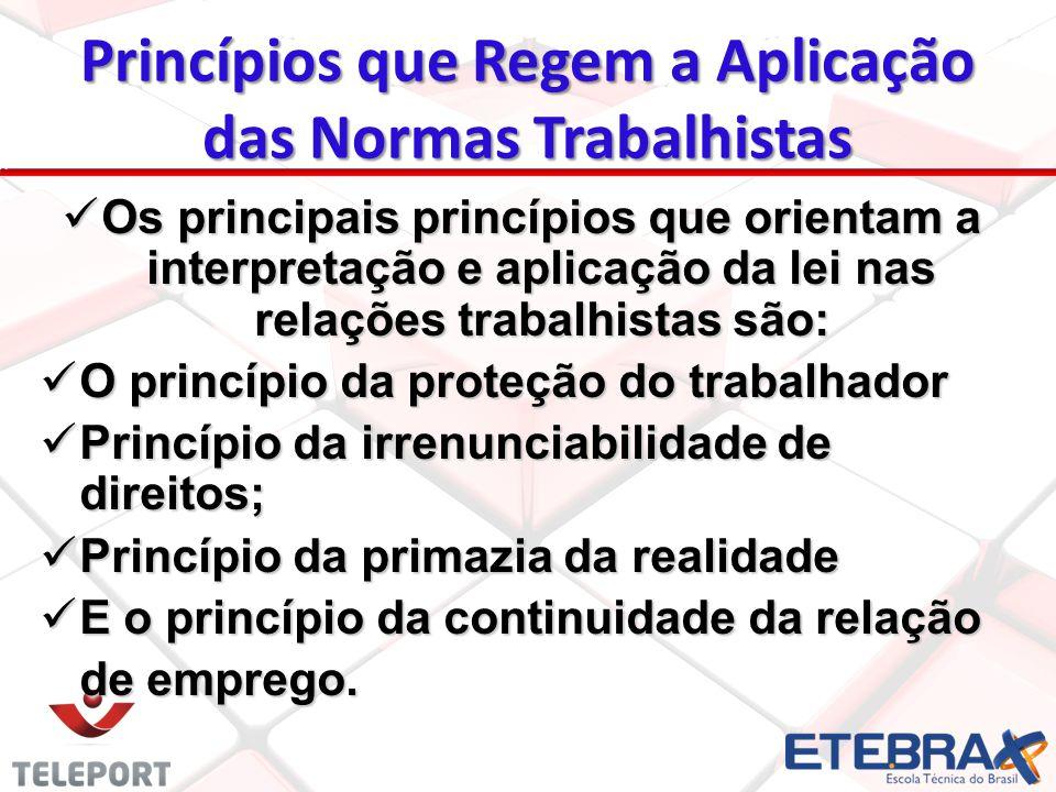 Princípios que Regem a Aplicação das Normas Trabalhistas