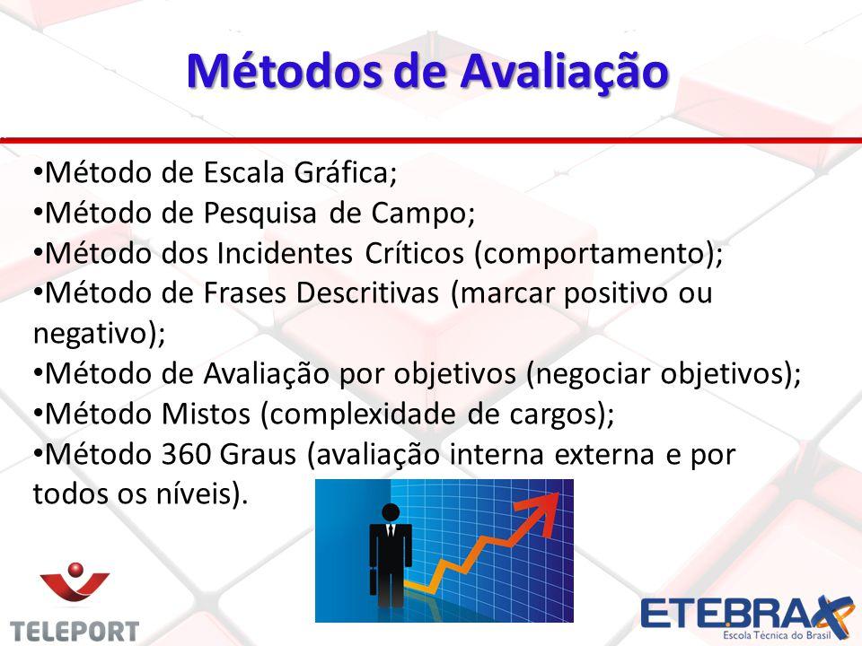 Métodos de Avaliação Método de Escala Gráfica;