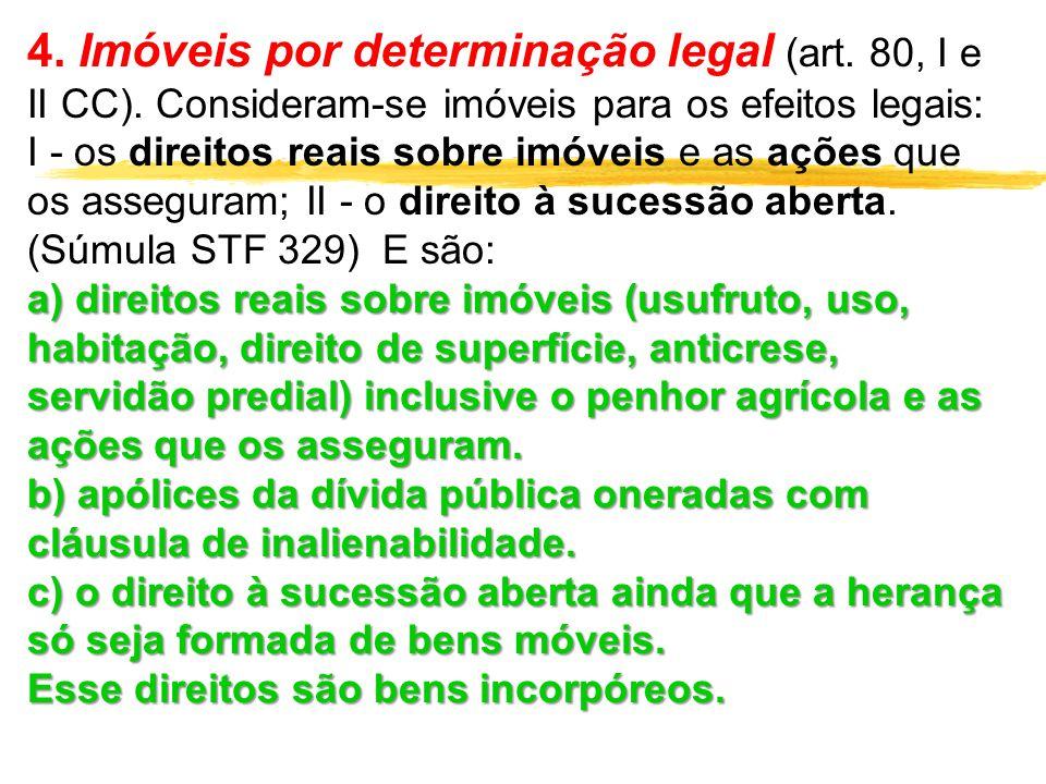 4. Imóveis por determinação legal (art. 80, I e II CC)