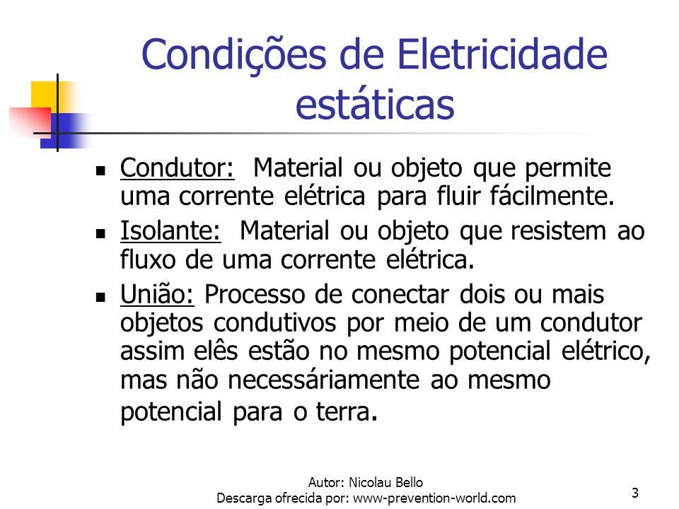 Condições de Eletricidade estáticas