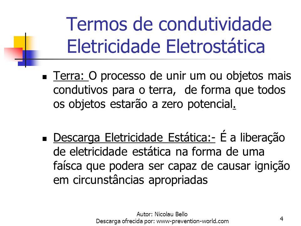 Termos de condutividade Eletricidade Eletrostática