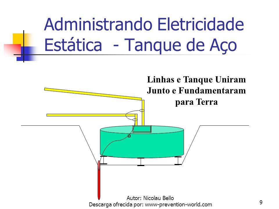 Administrando Eletricidade Estática - Tanque de Aço