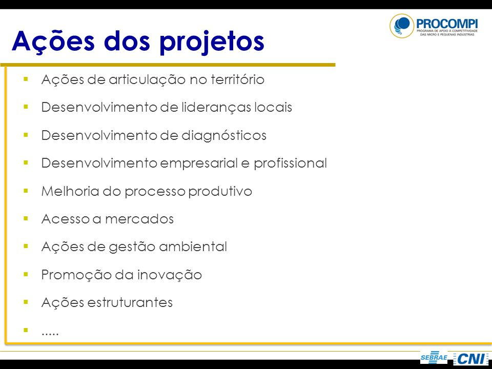 Ações dos projetos Ações de articulação no território