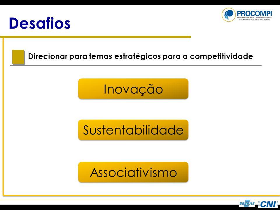 Desafios Inovação Sustentabilidade Associativismo