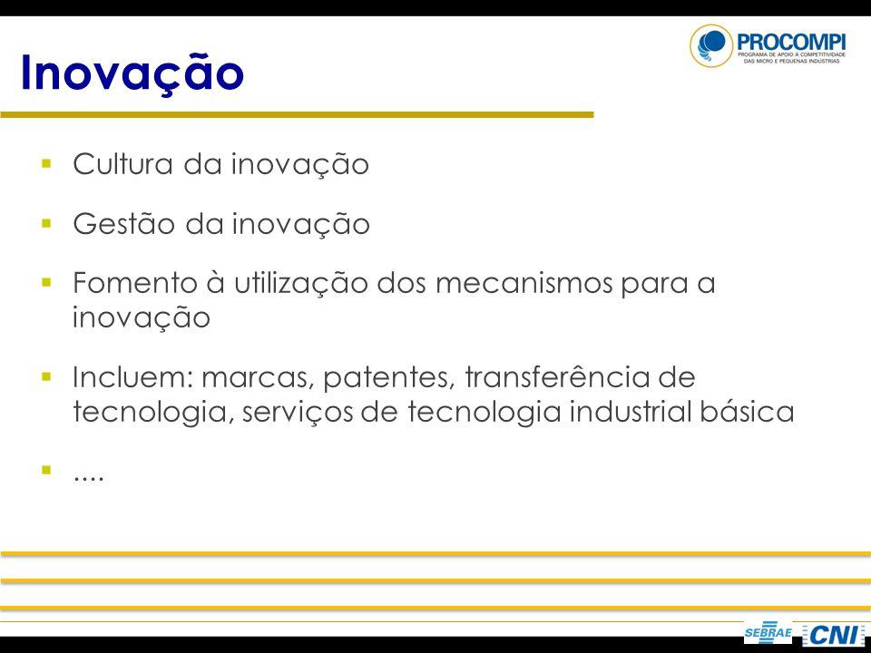 Inovação Cultura da inovação Gestão da inovação