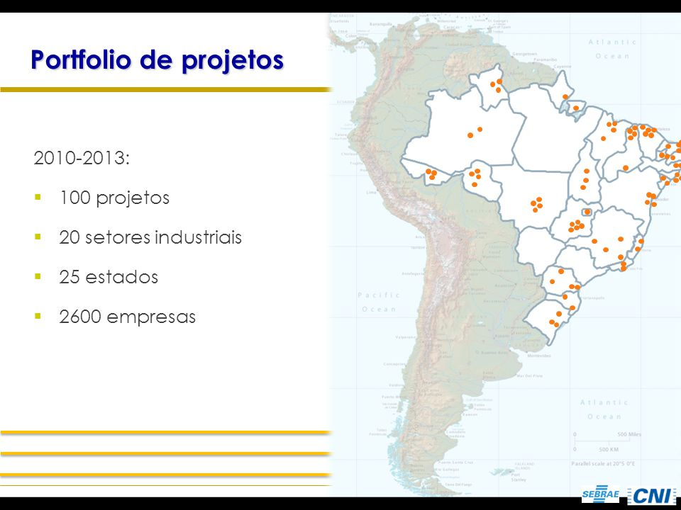 Portfolio de projetos 2010-2013: 100 projetos 20 setores industriais