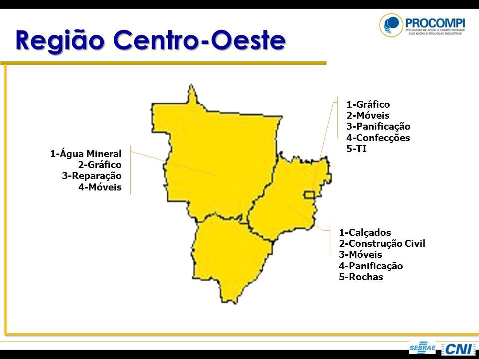 Região Centro-Oeste 1-Gráfico 2-Móveis 3-Panificação 4-Confecções 5-TI
