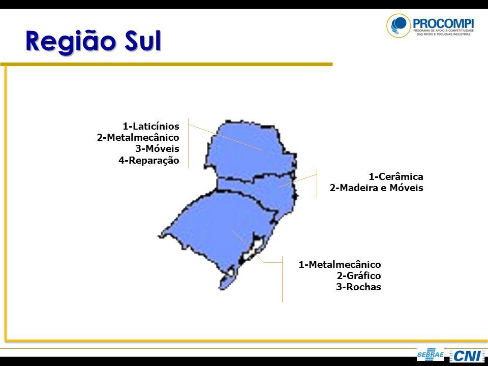 Região Sul 1-Laticínios 2-Metalmecânico 3-Móveis 4-Reparação