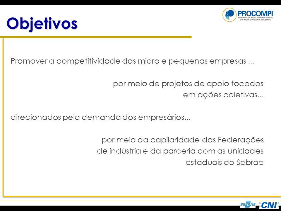 Objetivos Promover a competitividade das micro e pequenas empresas ...
