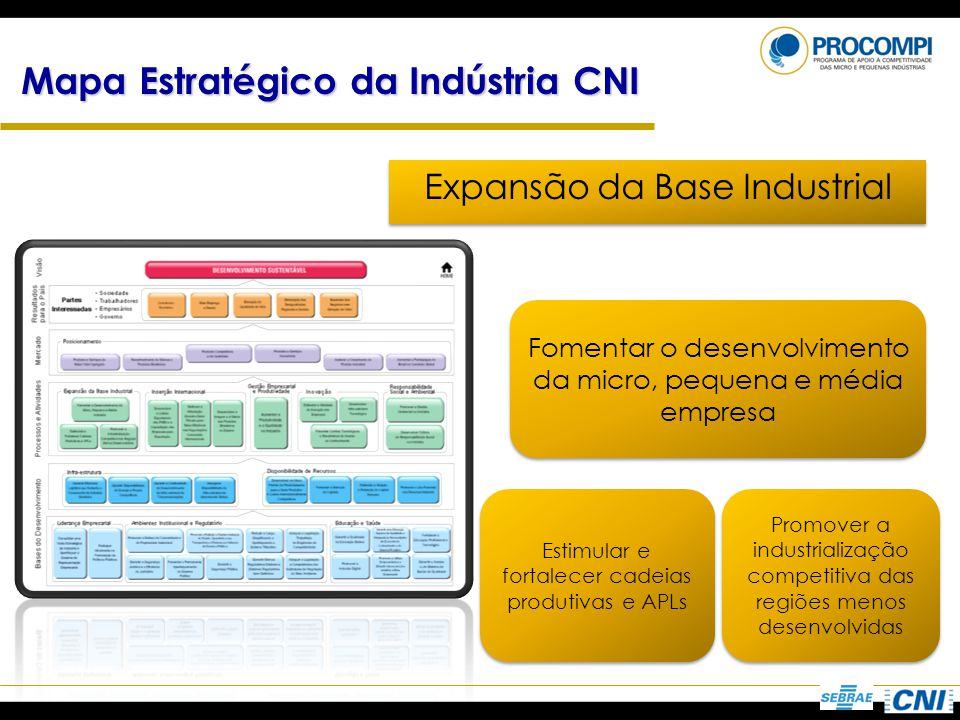 Mapa Estratégico da Indústria CNI