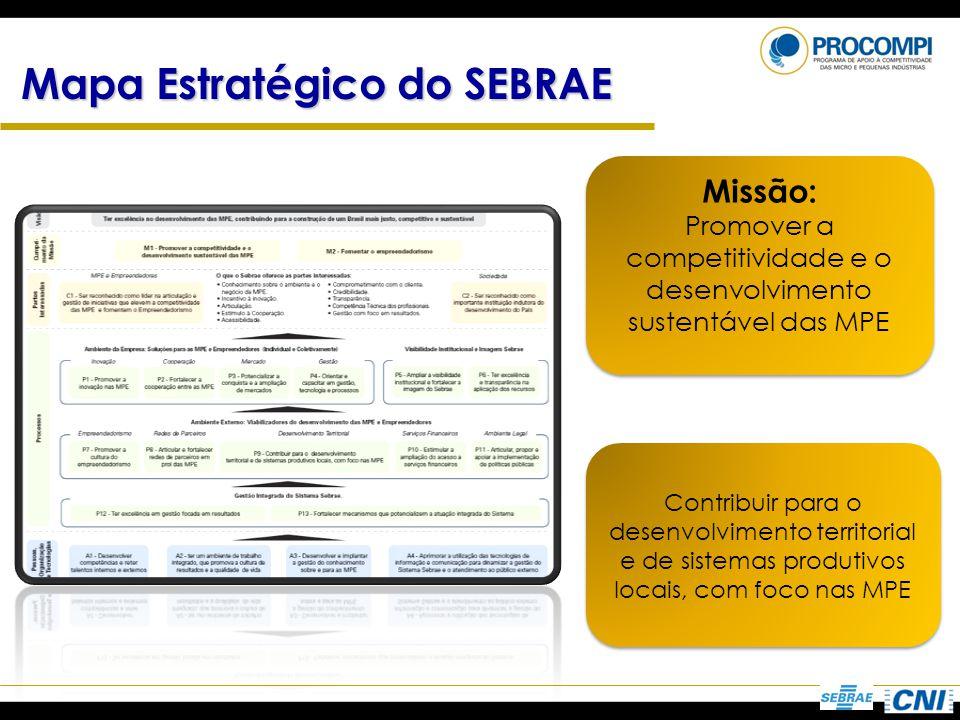 Promover a competitividade e o desenvolvimento sustentável das MPE