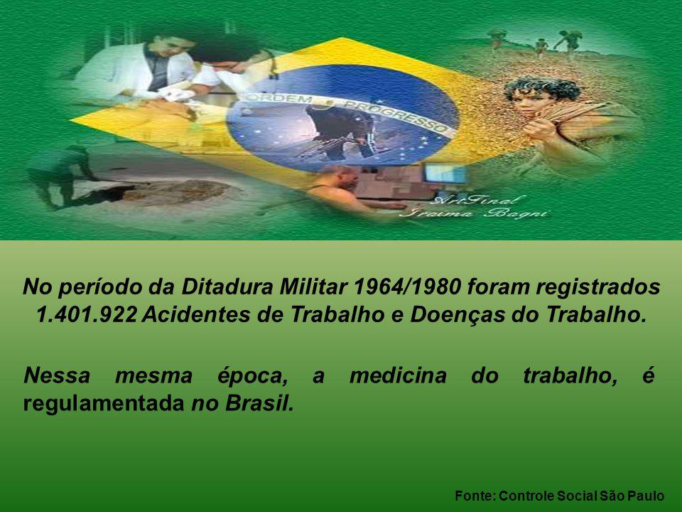 No período da Ditadura Militar 1964/1980 foram registrados