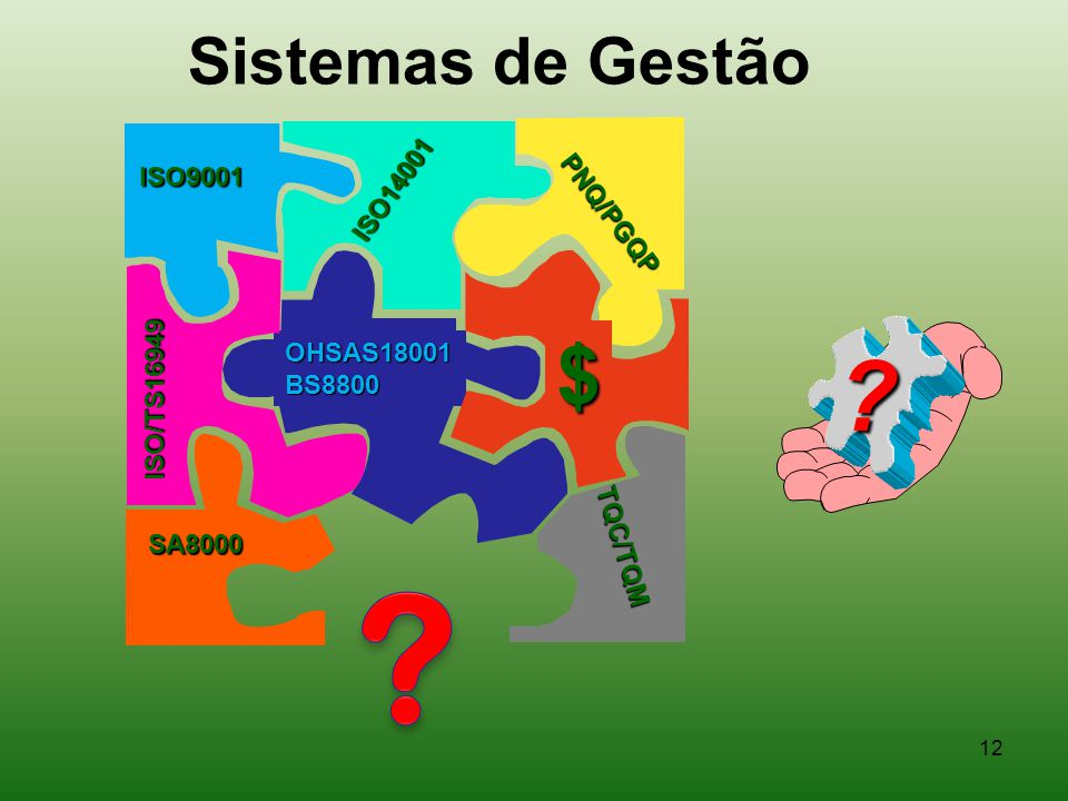 $ Sistemas de Gestão ISO14001 ISO9001 PNQ/PGQP OHSAS18001