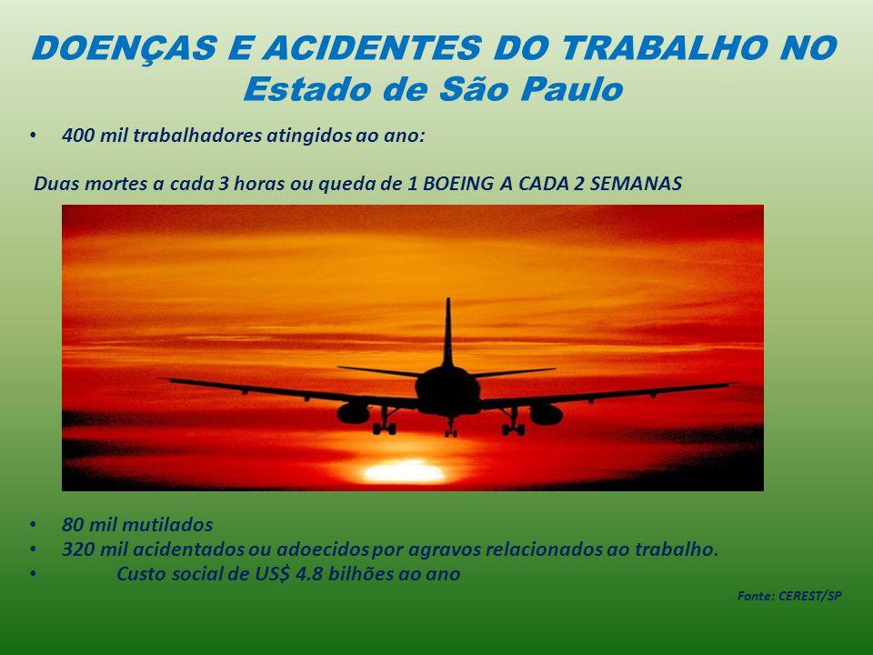 DOENÇAS E ACIDENTES DO TRABALHO NO Estado de São Paulo