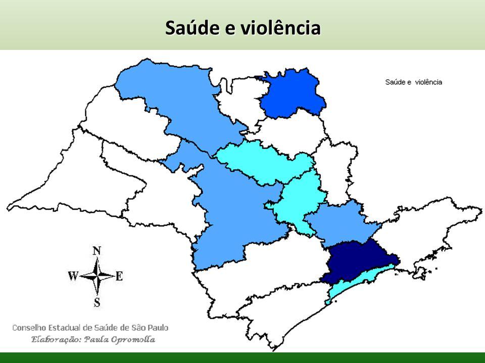 Saúde e violência