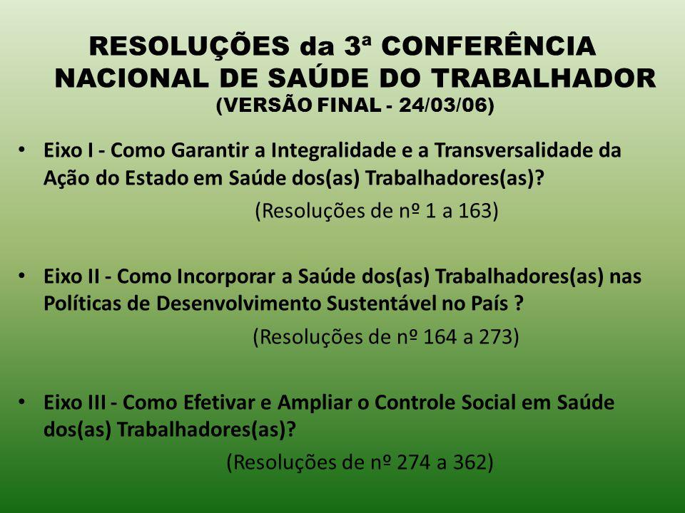 RESOLUÇÕES da 3ª CONFERÊNCIA NACIONAL DE SAÚDE DO TRABALHADOR (VERSÃO FINAL - 24/03/06)