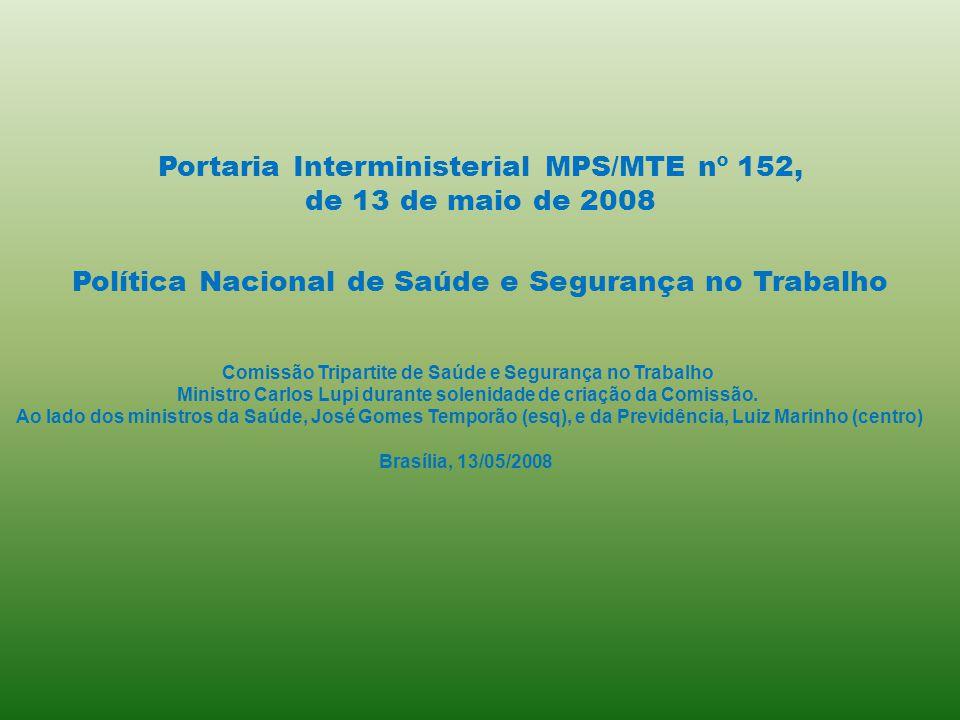 Portaria Interministerial MPS/MTE nº 152, de 13 de maio de 2008