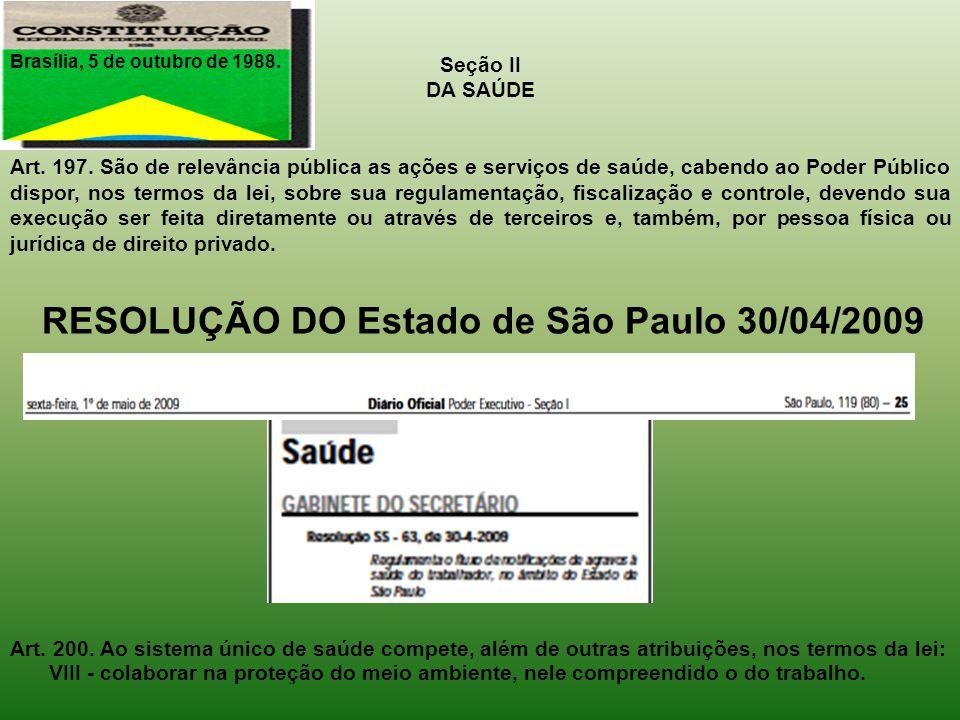 RESOLUÇÃO DO Estado de São Paulo 30/04/2009