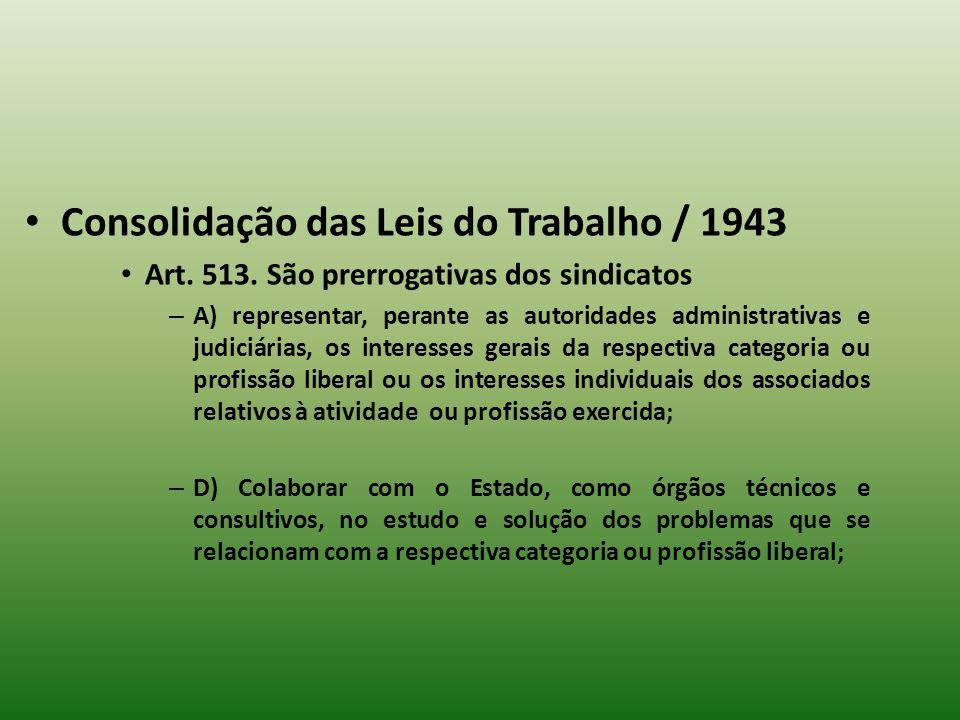 Consolidação das Leis do Trabalho / 1943
