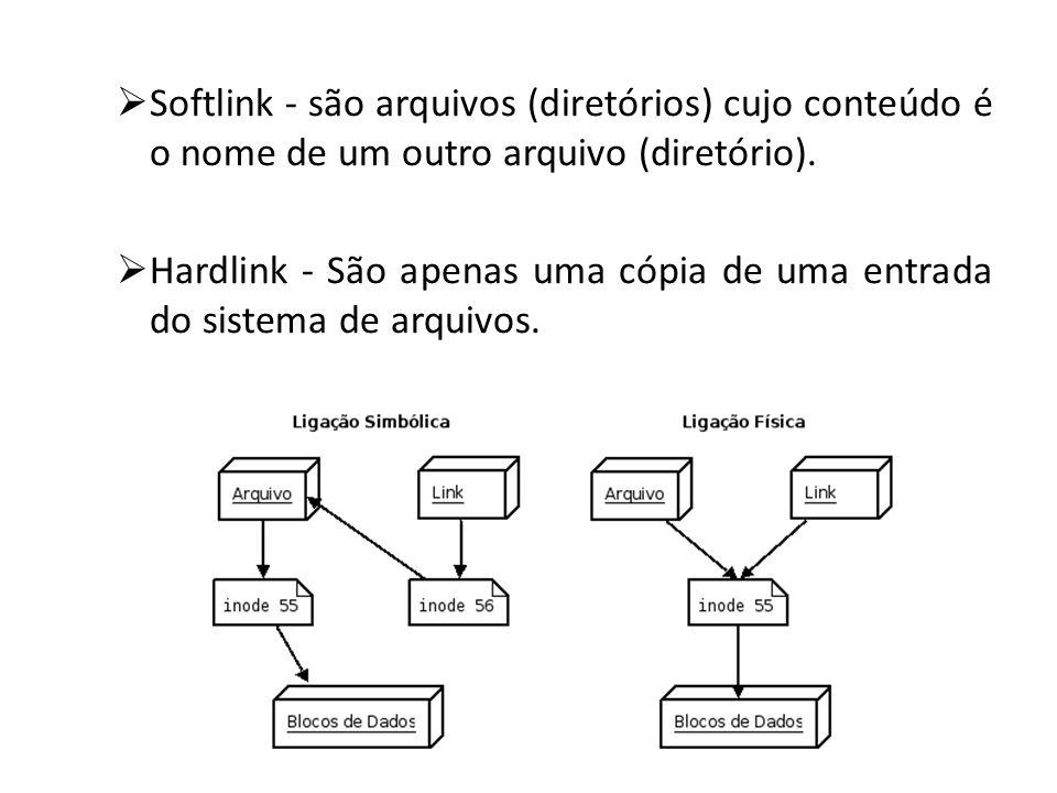 Softlink - são arquivos (diretórios) cujo conteúdo é o nome de um outro arquivo (diretório).