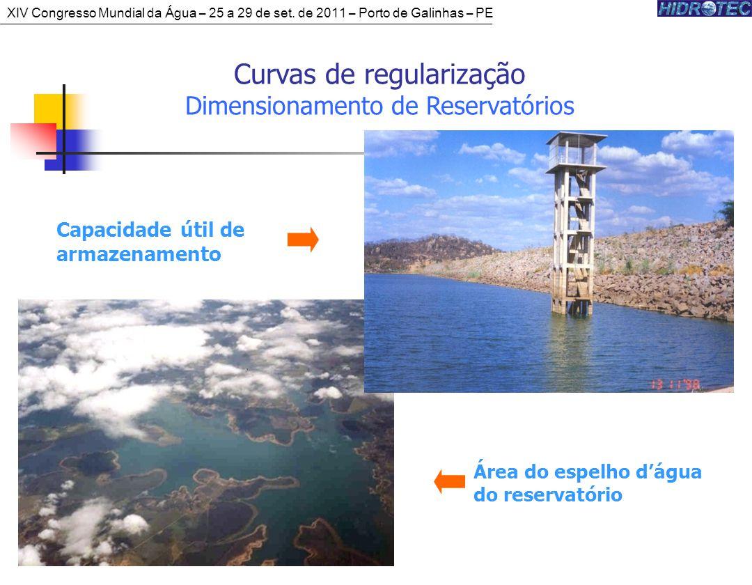 Curvas de regularização Dimensionamento de Reservatórios
