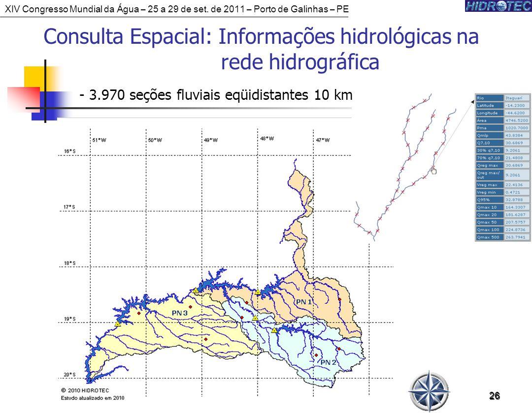 Consulta Espacial: Informações hidrológicas na rede hidrográfica