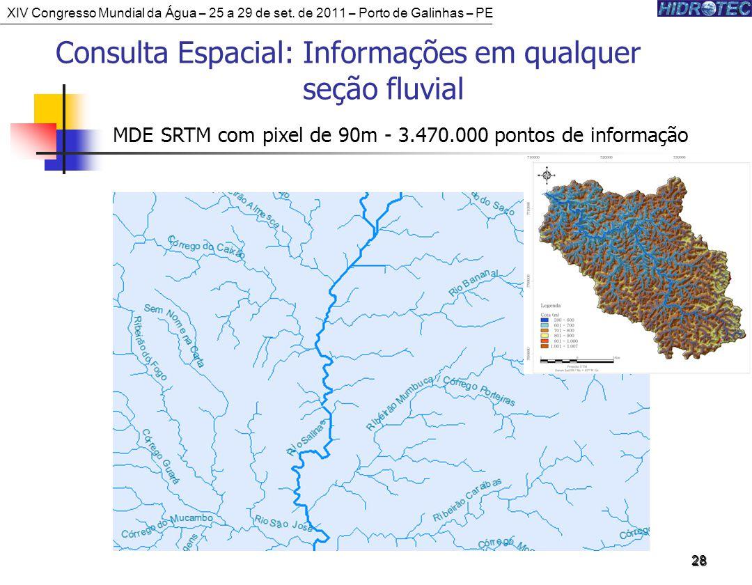 Consulta Espacial: Informações em qualquer seção fluvial