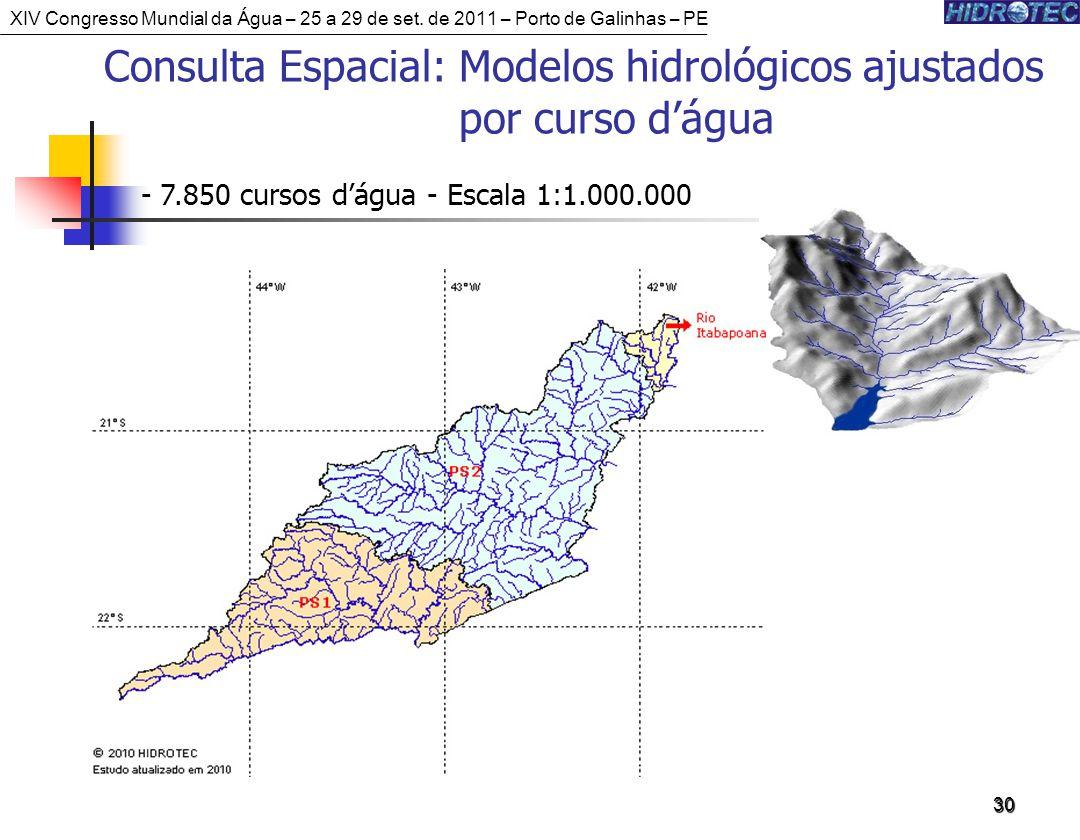 Consulta Espacial: Modelos hidrológicos ajustados por curso d'água