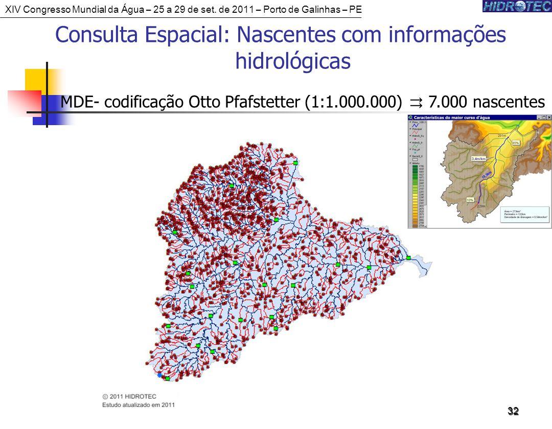 Consulta Espacial: Nascentes com informações hidrológicas