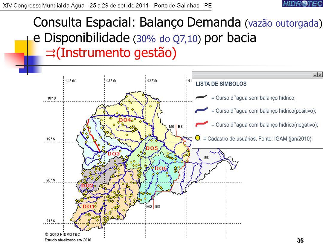 Consulta Espacial: Balanço Demanda (vazão outorgada)