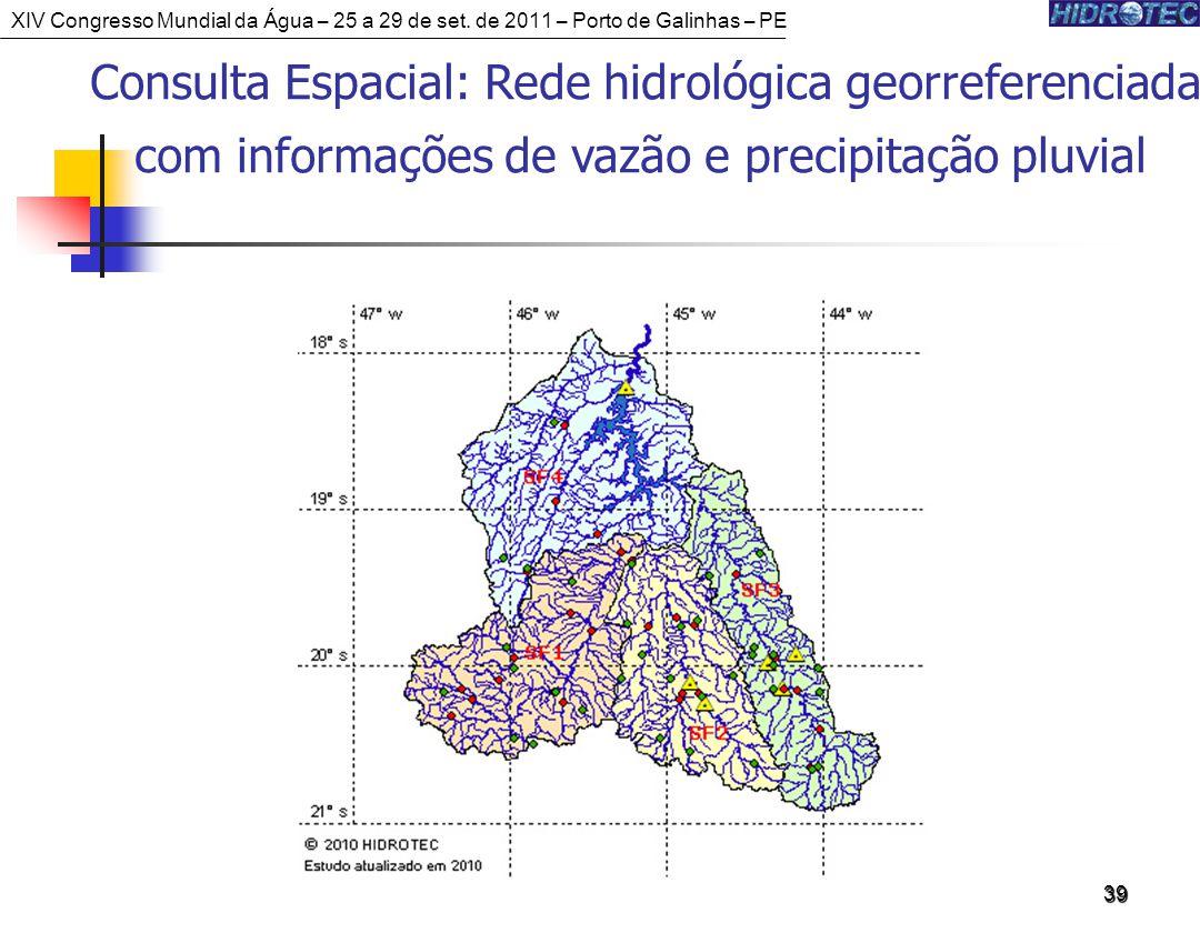 Consulta Espacial: Rede hidrológica georreferenciada
