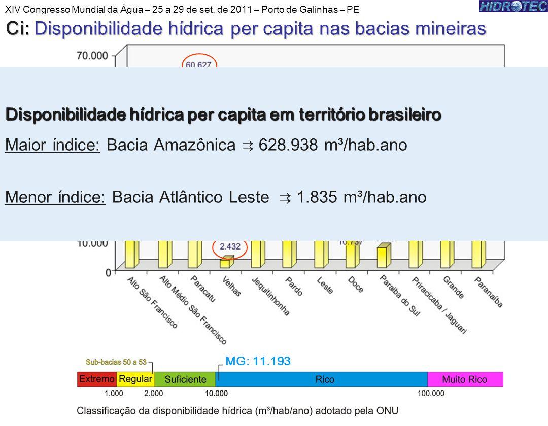 Ci: Disponibilidade hídrica per capita nas bacias mineiras