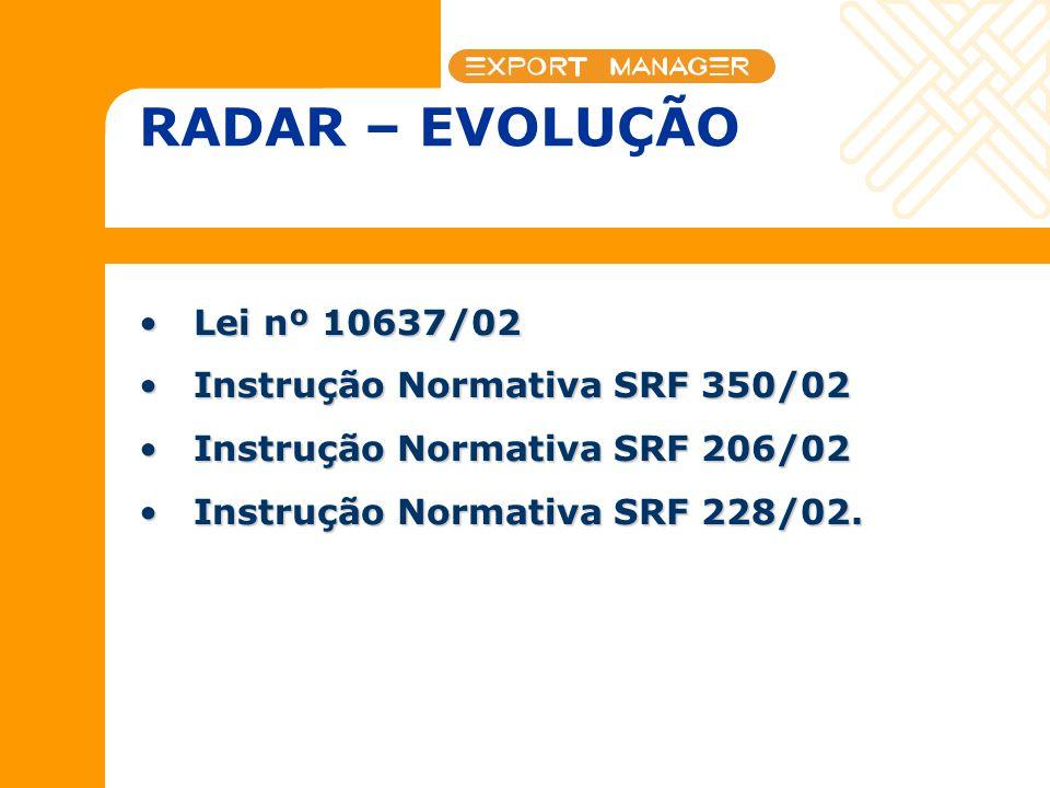 RADAR – EVOLUÇÃO Lei nº 10637/02 Instrução Normativa SRF 350/02