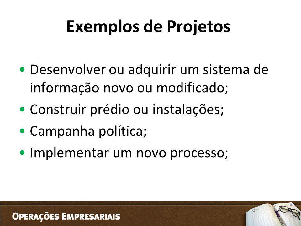 Exemplos de Projetos Desenvolver ou adquirir um sistema de informação novo ou modificado; Construir prédio ou instalações;